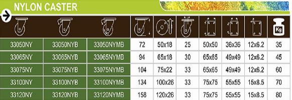 נתונים טכניים סדרה 33 אוקולון